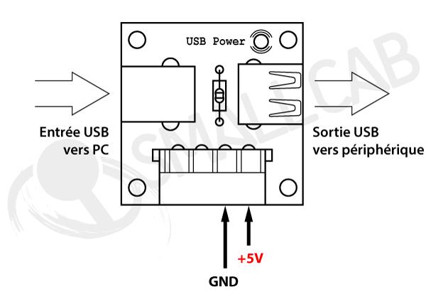 Diagram Carte USB Power