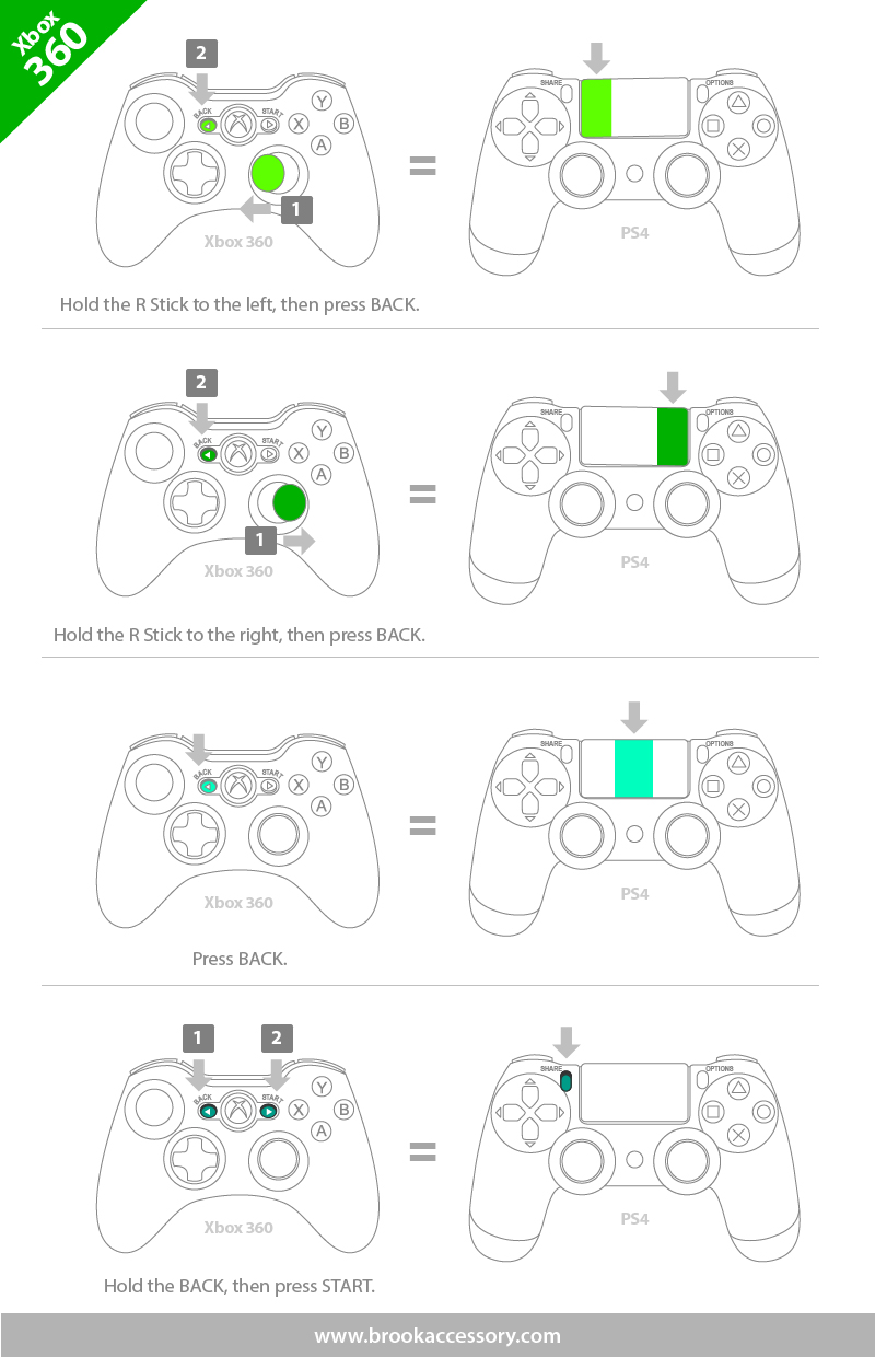 Brook Super Converter Xbox360 To Ps4 Usb Adapter Xbox 360 Controller Led Wiring Diagram The Series Of Makes Older Controllers Compatible With New Consoles This Model Playstation 4 You Can Use